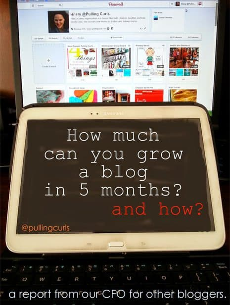 How my mug blog has grown in 5 months, and thoughts on how I am doing it.