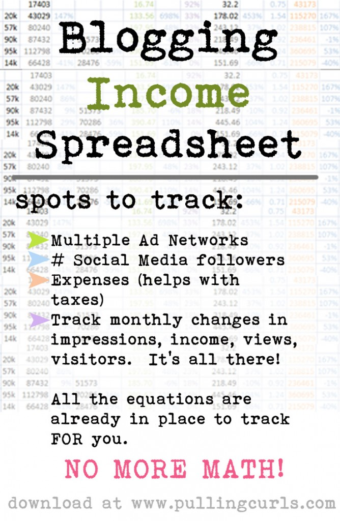 My Blogging Income Spreadsheet. Take the math out of all your blogging calculations. Pageviews, visitors, changes in ad revenue and CPM are all here! ~and calculated for you!