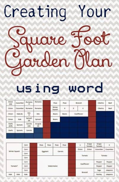 Create a square foot garden plan using word as your guide (makes it easy to change around your plan next year!)