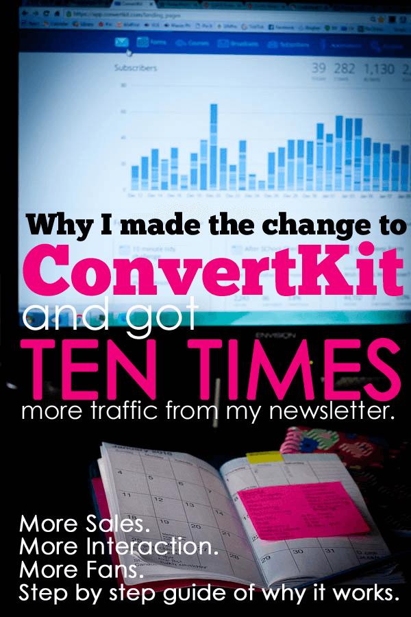 blogging newsletter | ConvertKit | conversions | traffic | blogger | email | tips | social media